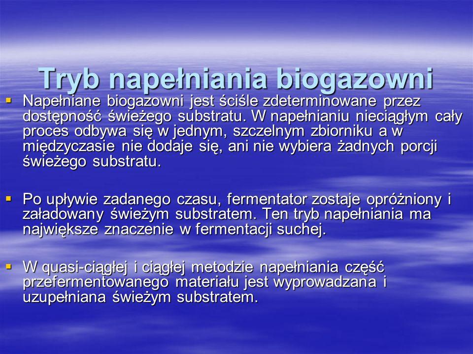 Tryb napełniania biogazowni Napełniane biogazowni jest ściśle zdeterminowane przez dostępność świeżego substratu. W napełnianiu nieciągłym cały proces