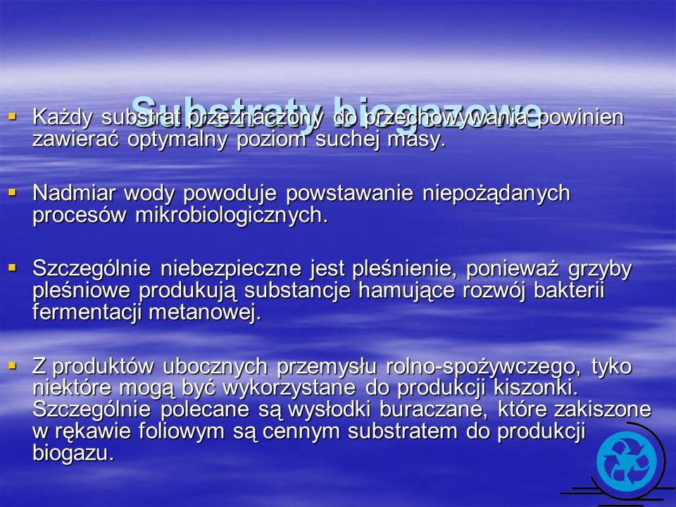Substraty biogazowe Każdy substrat przeznaczony do przechowywania powinien zawierać optymalny poziom suchej masy. Każdy substrat przeznaczony do przec