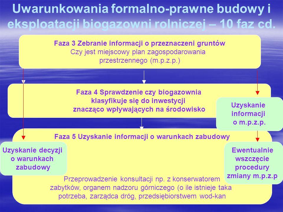 Uwarunkowania formalno-prawne budowy i eksploatacji biogazowni rolniczej – 10 faz cd. Faza 3 Zebranie informacji o przeznaczeni gruntów Czy jest miejs