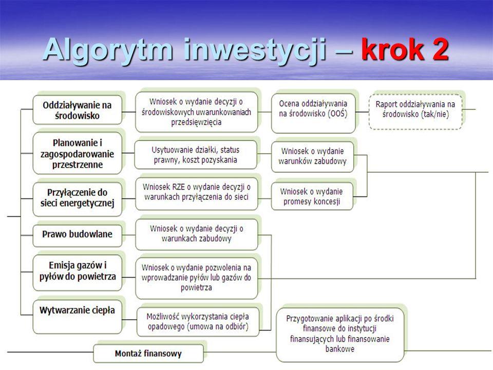 Algorytm inwestycji – krok 2