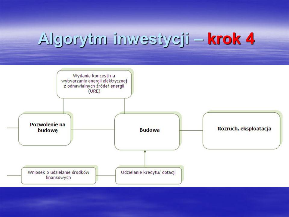 Algorytm inwestycji – krok 4 Algorytm inwestycji – krok 4