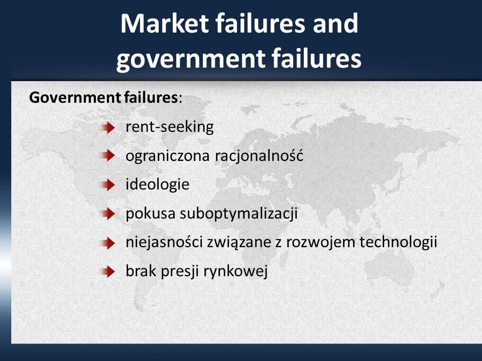Market failures and government failures Government failures: rent-seeking ograniczona racjonalność ideologie pokusa suboptymalizacji niejasności związane z rozwojem technologii brak presji rynkowej