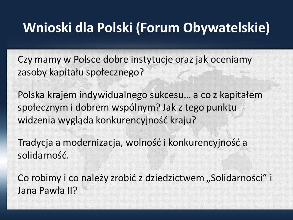 Wnioski dla Polski (Forum Obywatelskie) Czy mamy w Polsce dobre instytucje oraz jak oceniamy zasoby kapitału społecznego.