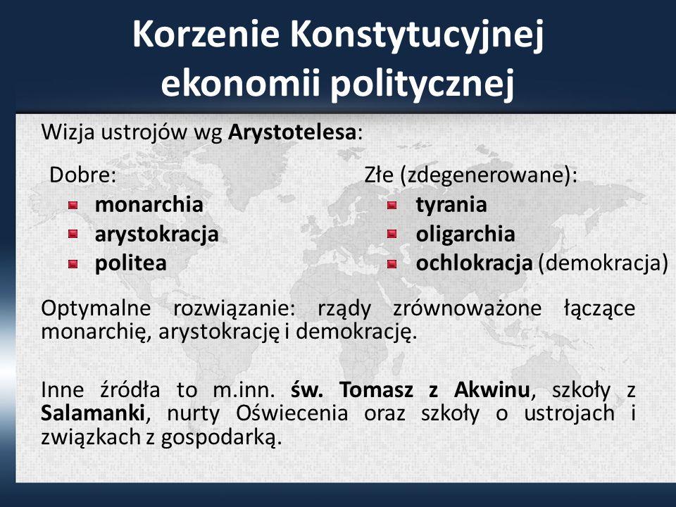 Korzenie Konstytucyjnej ekonomii politycznej Wizja ustrojów wg Arystotelesa: Optymalne rozwiązanie: rządy zrównoważone łączące monarchię, arystokrację i demokrację.