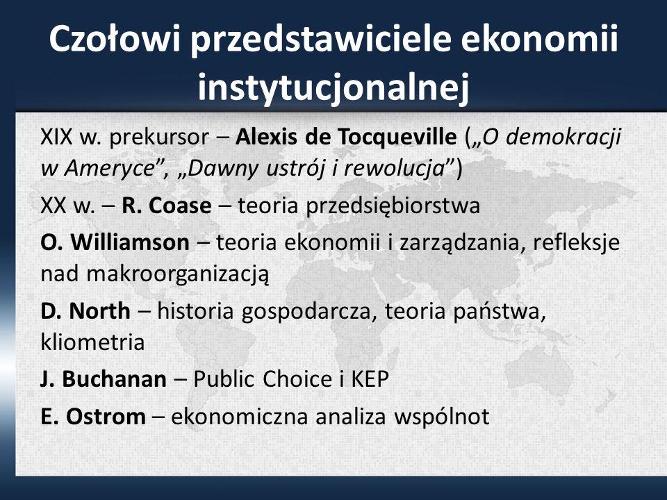 Czołowi przedstawiciele ekonomii instytucjonalnej XIX w.