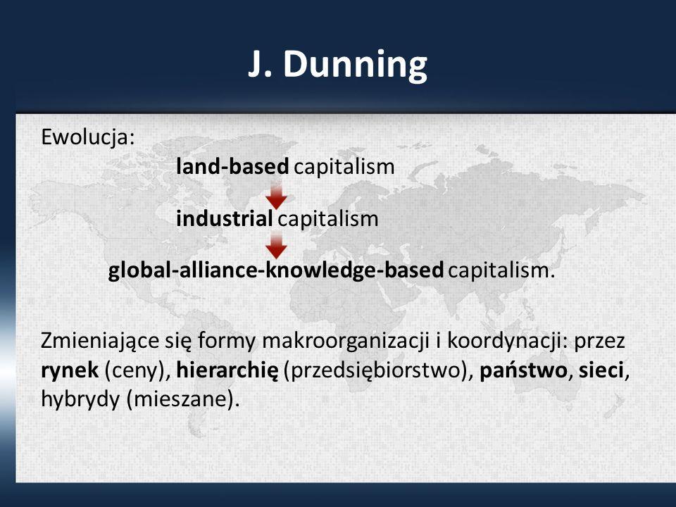 J. Dunning Ewolucja: land-based capitalism industrial capitalism global-alliance-knowledge-based capitalism. Zmieniające się formy makroorganizacji i