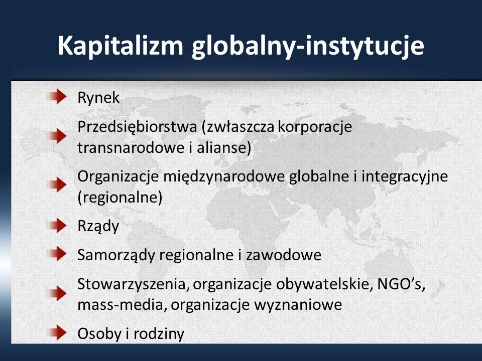 Kapitalizm globalny-instytucje Rynek Przedsiębiorstwa (zwłaszcza korporacje transnarodowe i alianse) Organizacje międzynarodowe globalne i integracyjne (regionalne) Rządy Samorządy regionalne i zawodowe Stowarzyszenia, organizacje obywatelskie, NGOs, mass-media, organizacje wyznaniowe Osoby i rodziny