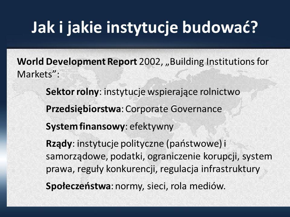 Jak i jakie instytucje budować.