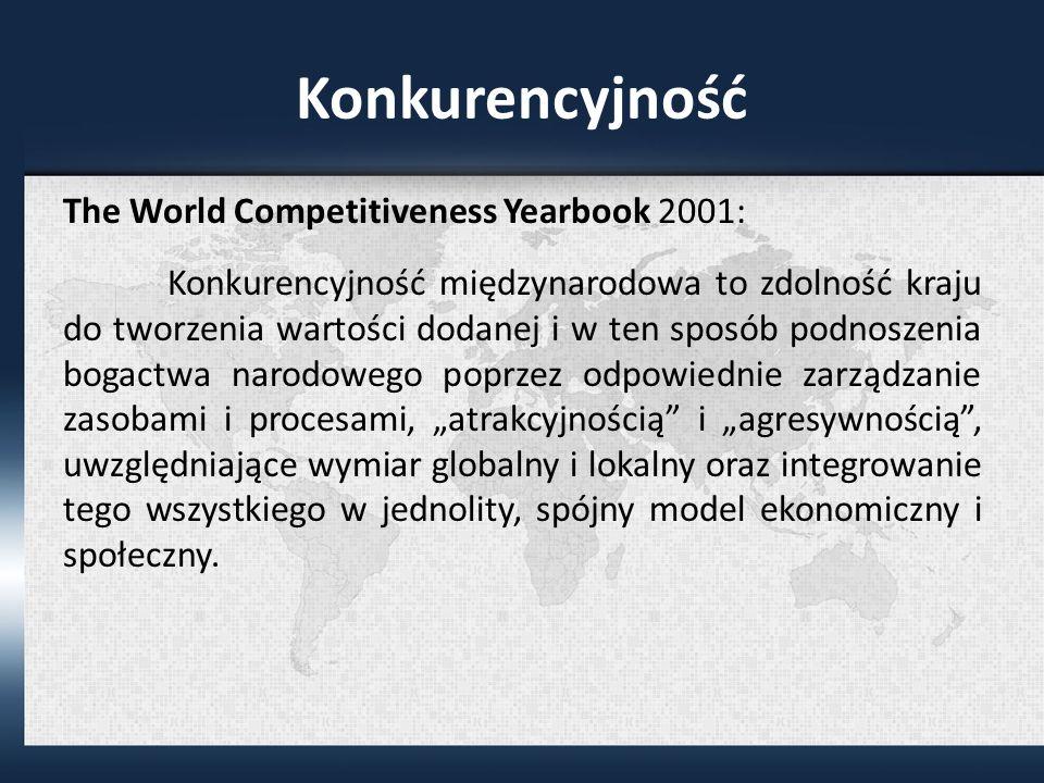 Konkurencyjność The World Competitiveness Yearbook 2001: Konkurencyjność międzynarodowa to zdolność kraju do tworzenia wartości dodanej i w ten sposób podnoszenia bogactwa narodowego poprzez odpowiednie zarządzanie zasobami i procesami, atrakcyjnością i agresywnością, uwzględniające wymiar globalny i lokalny oraz integrowanie tego wszystkiego w jednolity, spójny model ekonomiczny i społeczny.