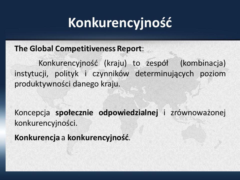 Konkurencyjność The Global Competitiveness Report: Konkurencyjność (kraju) to zespół (kombinacja) instytucji, polityk i czynników determinujących poziom produktywności danego kraju.