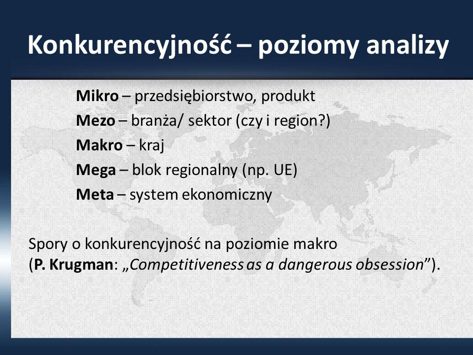 Konkurencyjność – poziomy analizy Mikro – przedsiębiorstwo, produkt Mezo – branża/ sektor (czy i region?) Makro – kraj Mega – blok regionalny (np.