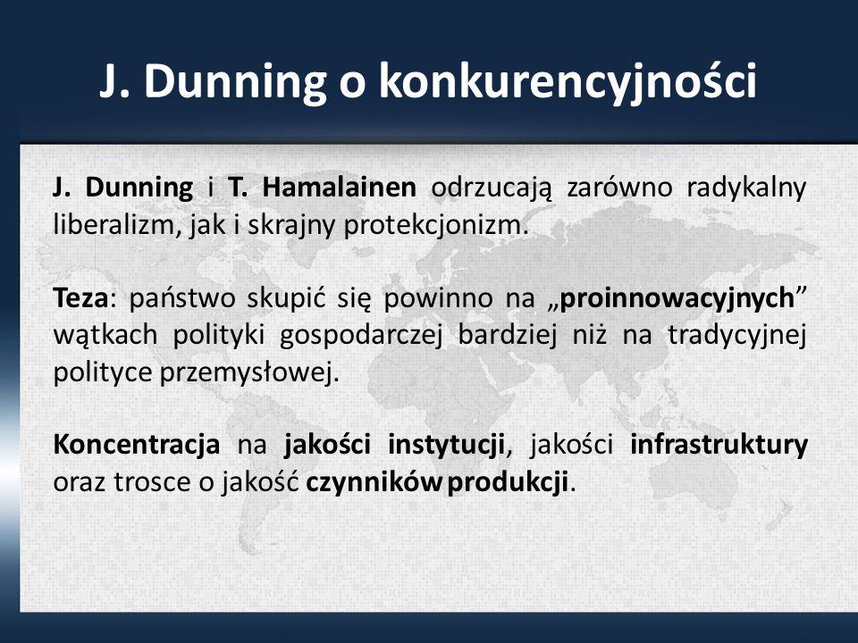 J.Dunning o konkurencyjności J. Dunning i T.