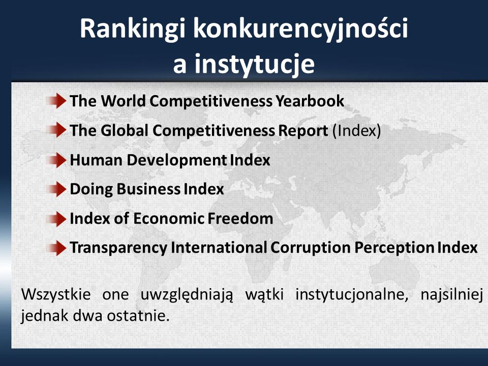 Rankingi konkurencyjności a instytucje The World Competitiveness Yearbook The Global Competitiveness Report (Index) Human Development Index Doing Busi