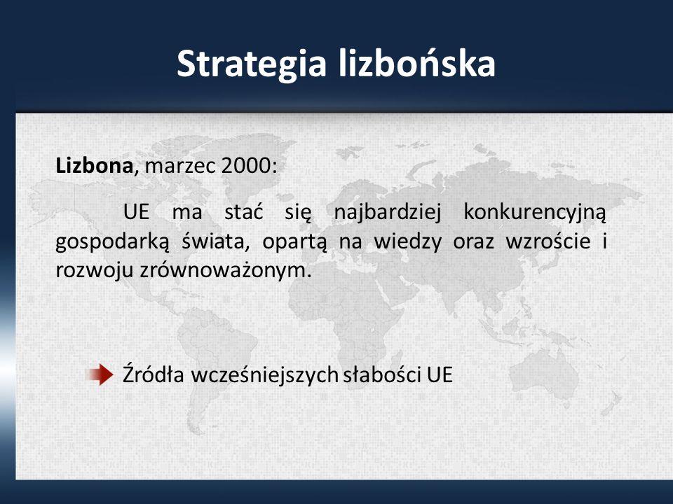 Strategia lizbońska Lizbona, marzec 2000: UE ma stać się najbardziej konkurencyjną gospodarką świata, opartą na wiedzy oraz wzroście i rozwoju zrównoważonym.