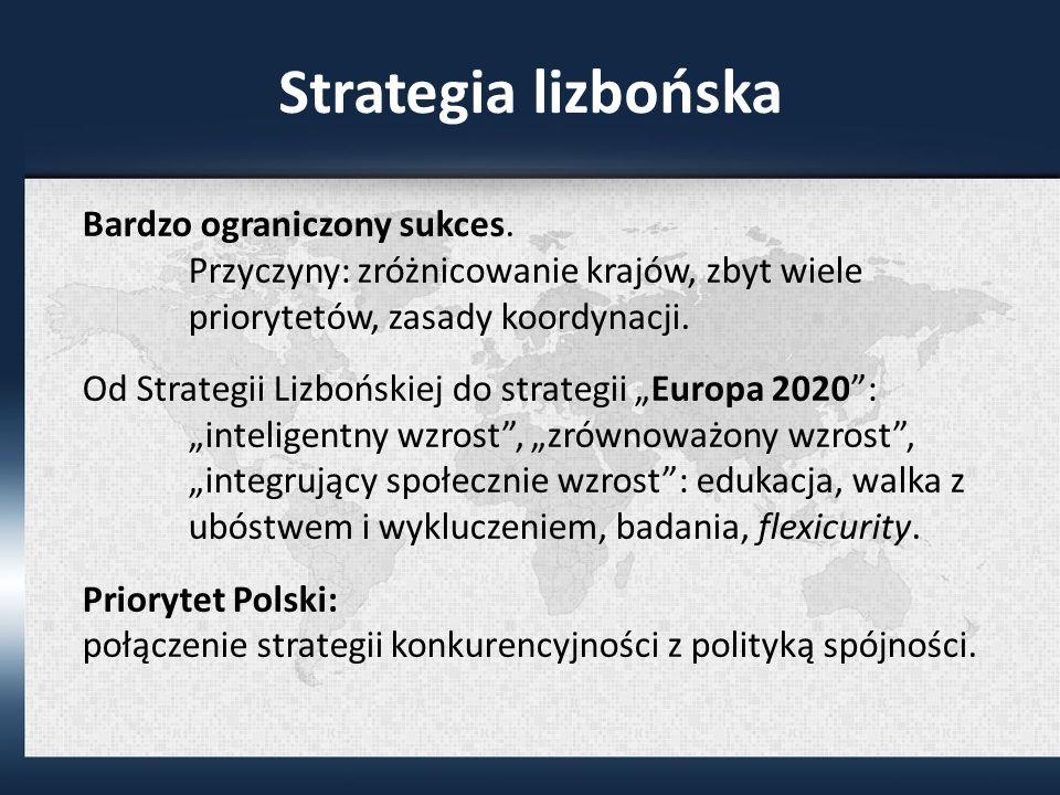 Strategia lizbońska Bardzo ograniczony sukces.