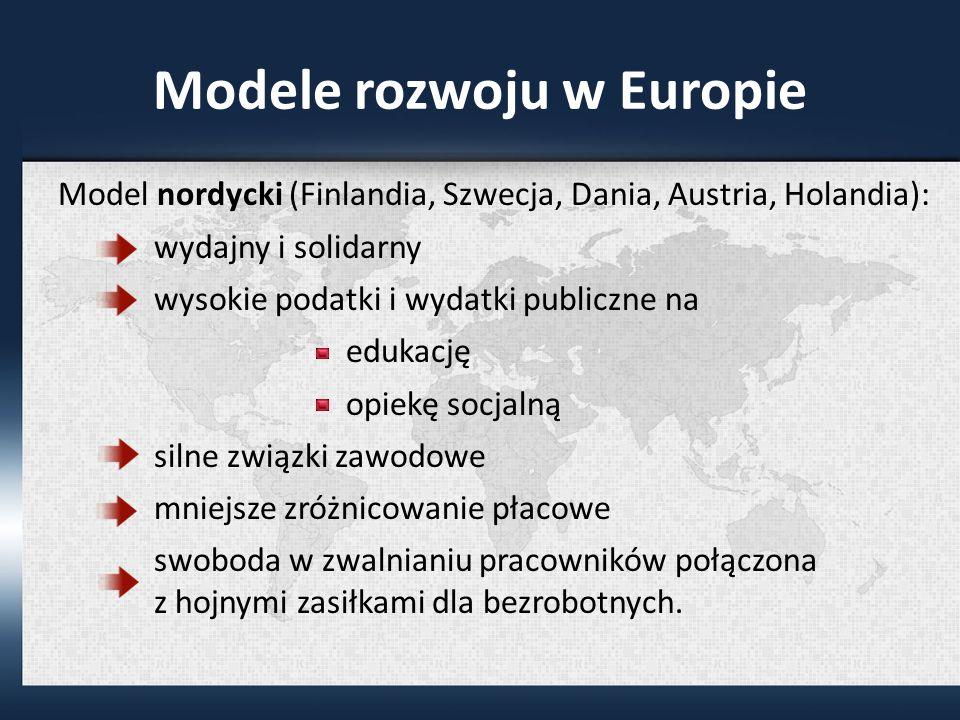 Modele rozwoju w Europie Model nordycki (Finlandia, Szwecja, Dania, Austria, Holandia): wydajny i solidarny wysokie podatki i wydatki publiczne na edukację opiekę socjalną silne związki zawodowe mniejsze zróżnicowanie płacowe swoboda w zwalnianiu pracowników połączona z hojnymi zasiłkami dla bezrobotnych.