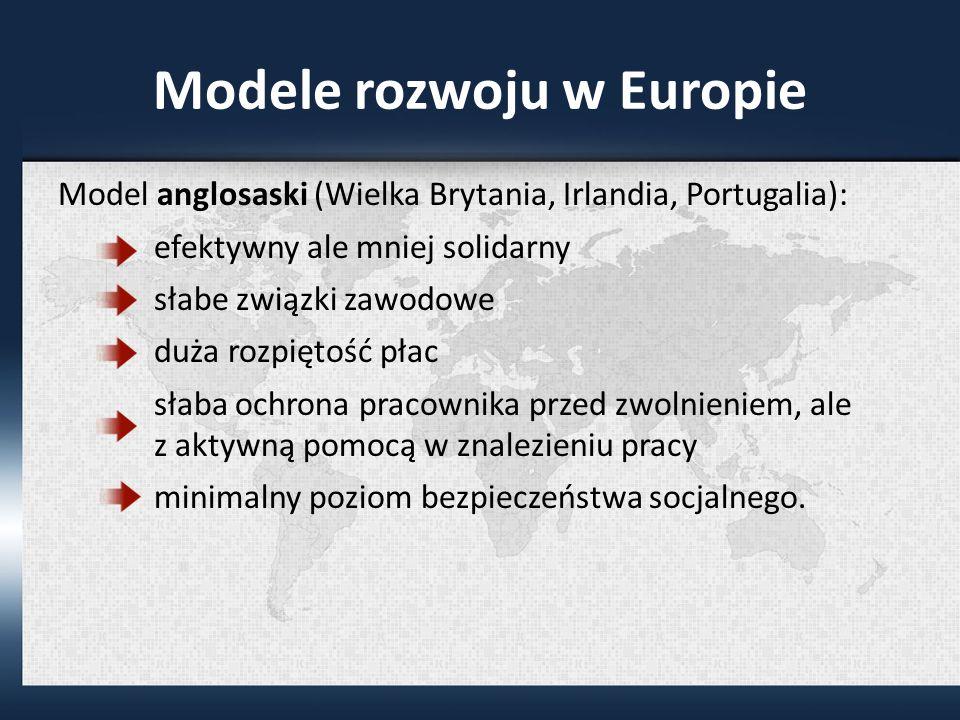 Modele rozwoju w Europie Model anglosaski (Wielka Brytania, Irlandia, Portugalia): efektywny ale mniej solidarny słabe związki zawodowe duża rozpiętość płac słaba ochrona pracownika przed zwolnieniem, ale z aktywną pomocą w znalezieniu pracy minimalny poziom bezpieczeństwa socjalnego.