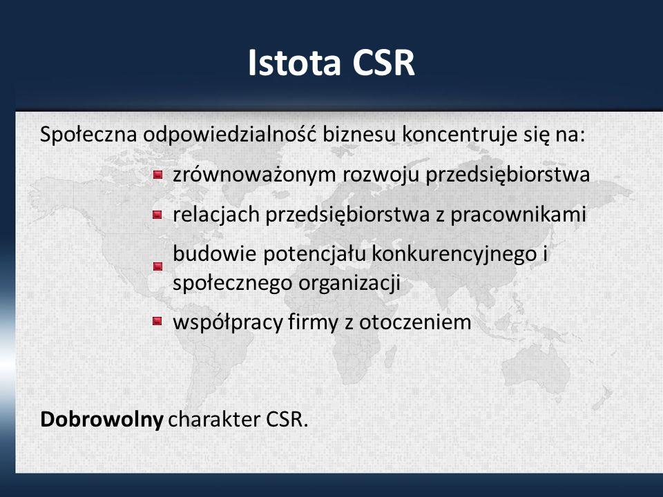 Istota CSR Społeczna odpowiedzialność biznesu koncentruje się na: zrównoważonym rozwoju przedsiębiorstwa relacjach przedsiębiorstwa z pracownikami budowie potencjału konkurencyjnego i społecznego organizacji współpracy firmy z otoczeniem Dobrowolny charakter CSR.