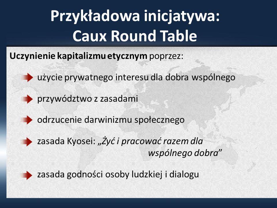 Przykładowa inicjatywa: Caux Round Table Uczynienie kapitalizmu etycznym poprzez: użycie prywatnego interesu dla dobra wspólnego przywództwo z zasadami odrzucenie darwinizmu społecznego zasada Kyosei: Żyć i pracować razem dla wspólnego dobra zasada godności osoby ludzkiej i dialogu
