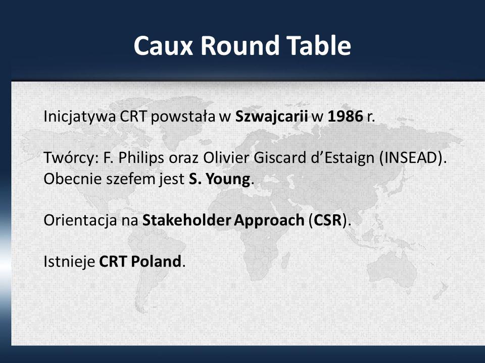 Caux Round Table Inicjatywa CRT powstała w Szwajcarii w 1986 r.