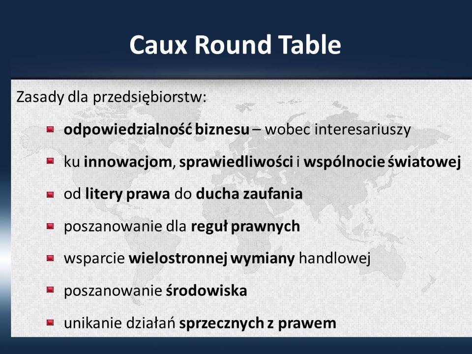 Caux Round Table Zasady dla przedsiębiorstw: odpowiedzialność biznesu – wobec interesariuszy ku innowacjom, sprawiedliwości i wspólnocie światowej od litery prawa do ducha zaufania poszanowanie dla reguł prawnych wsparcie wielostronnej wymiany handlowej poszanowanie środowiska unikanie działań sprzecznych z prawem