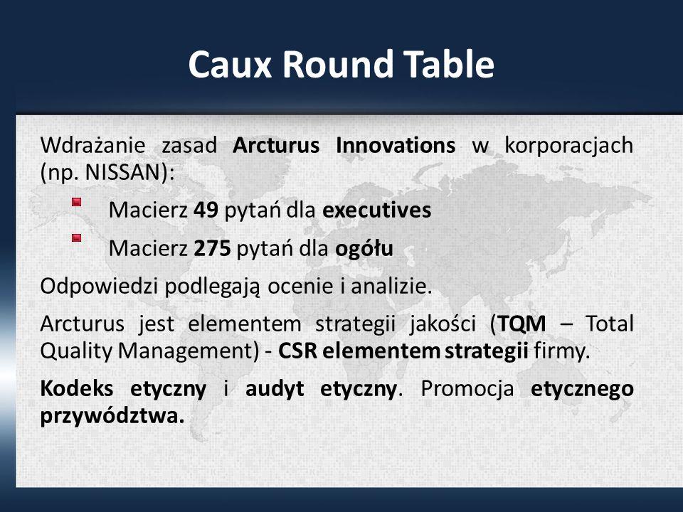 Caux Round Table Wdrażanie zasad Arcturus Innovations w korporacjach (np.