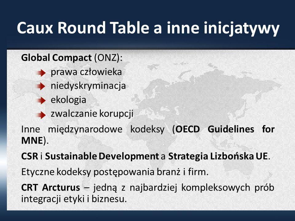 Caux Round Table a inne inicjatywy Global Compact (ONZ): prawa człowieka niedyskryminacja ekologia zwalczanie korupcji Inne międzynarodowe kodeksy (OECD Guidelines for MNE).
