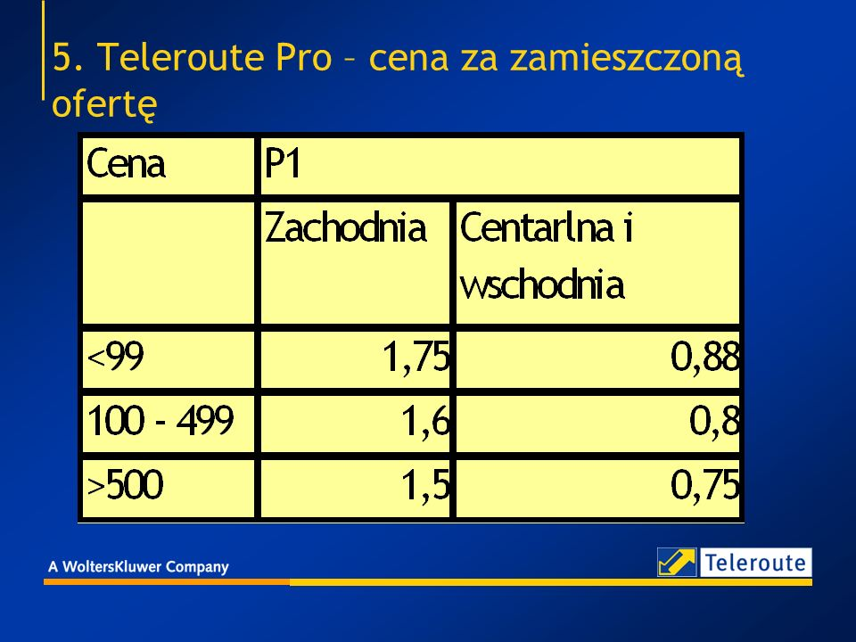 6.Teleroute Pro – oferta zachodnia i oferta środkowa i wschodnia Oferta zachodnia – jeden koniec oferty leży w Europie Zachodniej, a drugi koniec leży w Europie Zachodniej lub Centralnej lub Wschodniej ( nowa Unia lub wschód ) przykład: F – PL GB - PL E – LT F - D Oferta środkowa i wschodnia – oba końce oferty leżą w Europie Centralnej lub Wschodniej, przykład: Cz- PL PL – PL H – LT PL - RUS