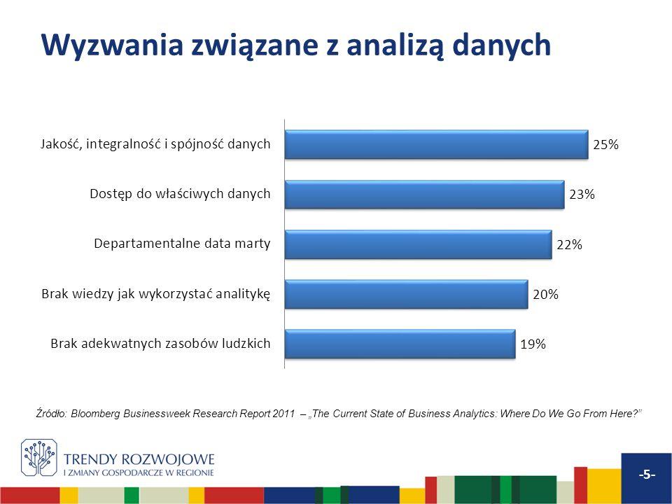 Wykorzystanie danych w organizacjach -6- Źródło: Economist Intelligence Unit Big data: Harnessing a game-changing asset (2011)