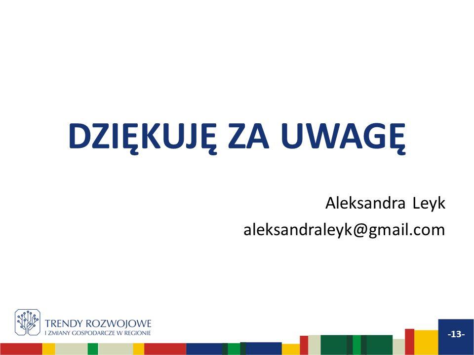 DZIĘKUJĘ ZA UWAGĘ -13- Aleksandra Leyk aleksandraleyk@gmail.com
