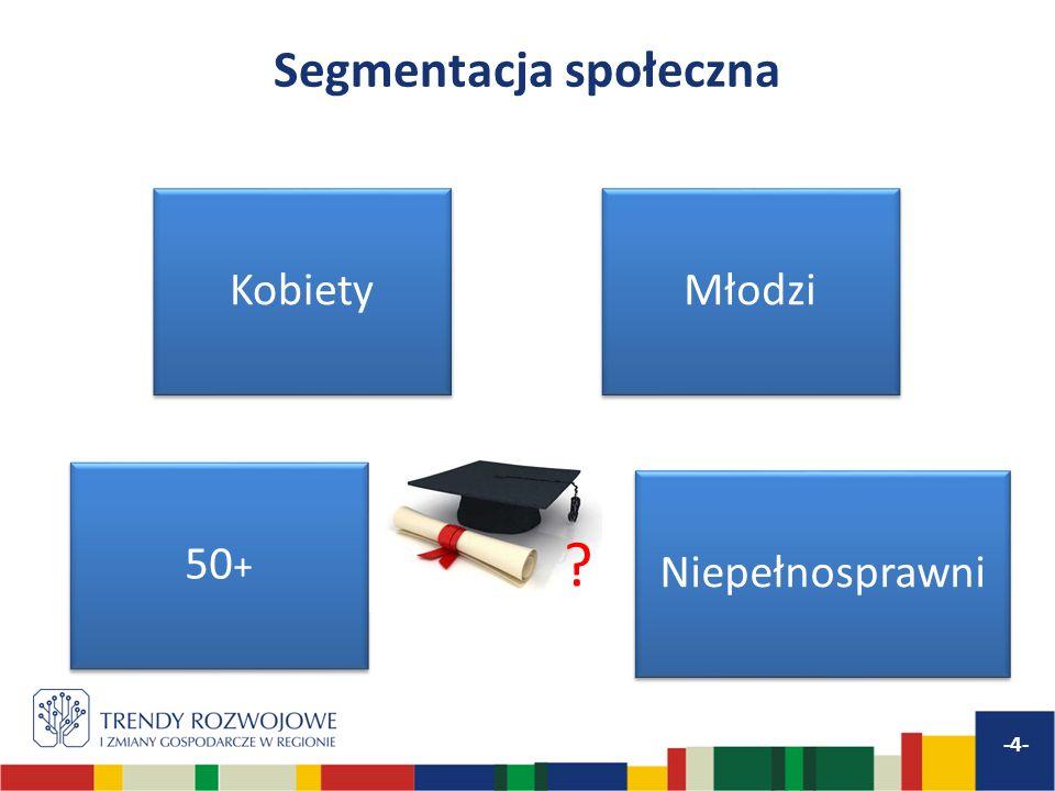Segmentacja społeczna Kobiety Młodzi 50 + Niepełnosprawni -4-
