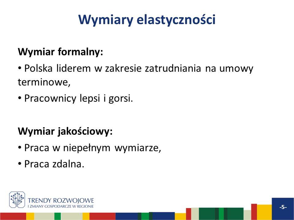 Wymiary elastyczności Wymiar formalny: Polska liderem w zakresie zatrudniania na umowy terminowe, Pracownicy lepsi i gorsi.