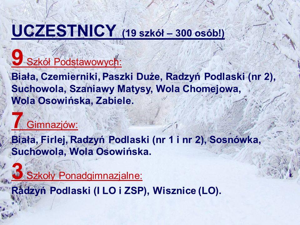 UCZESTNICY (19 szkół – 300 osób!) 9 Szkół Podstawowych: Biała, Czemierniki, Paszki Duże, Radzyń Podlaski (nr 2), Suchowola, Szaniawy Matysy, Wola Chomejowa, Wola Osowińska, Zabiele.