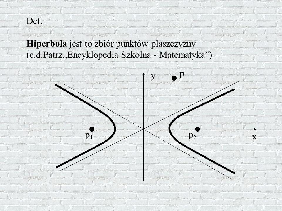 Def. Hiperbola jest to zbiór punktów płaszczyzny (c.d.Patrz,,Encyklopedia Szkolna - Matematyka) p1p1 p2p2 p x y