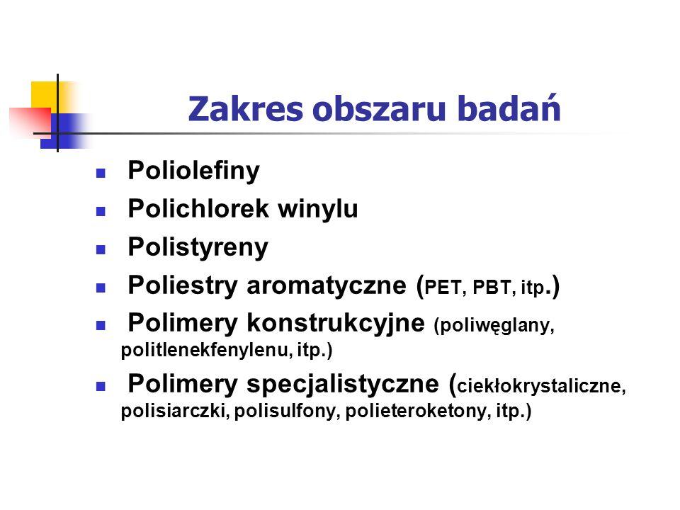 Zakres obszaru badań Poliolefiny Polichlorek winylu Polistyreny Poliestry aromatyczne ( PET, PBT, itp.) Polimery konstrukcyjne (poliwęglany, politlenekfenylenu, itp.) Polimery specjalistyczne ( ciekłokrystaliczne, polisiarczki, polisulfony, polieteroketony, itp.)