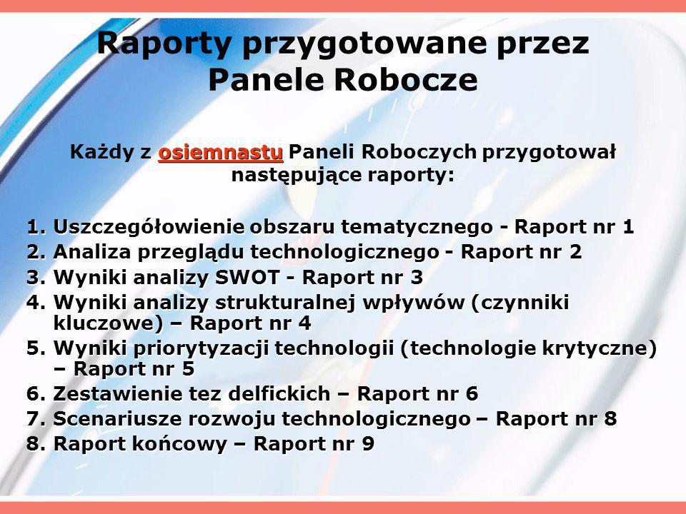 Raporty przygotowane przez Panele Robocze 1. Uszczegółowienie obszaru tematycznego - Raport nr 1 2.