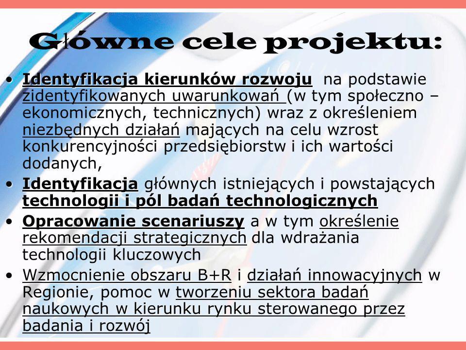 Raporty przygotowane przez Panele Robocze 1.Uszczegółowienie obszaru tematycznego - Raport nr 1 2.