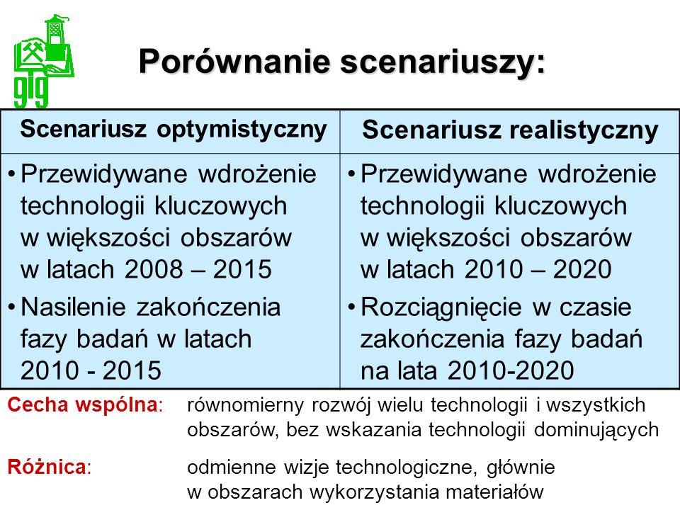Porównanie scenariuszy: Cecha wspólna: równomierny rozwój wielu technologii i wszystkich obszarów, bez wskazania technologii dominujących Różnica: odm