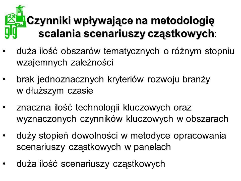 Czynniki wpływające na metodologię scalania scenariuszy cząstkowych Czynniki wpływające na metodologię scalania scenariuszy cząstkowych : duża ilość o