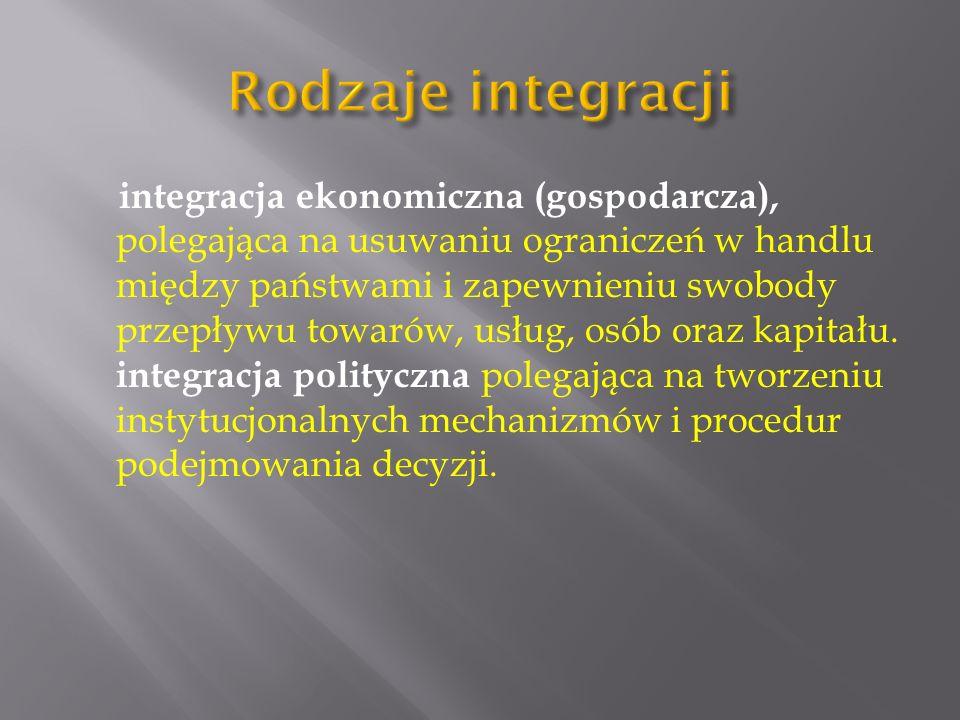 Integracja europejska - określenie stosowane wobec procesu stopniowego integrowania się państw Europy pod względem gospodarczym, prawnym i politycznym