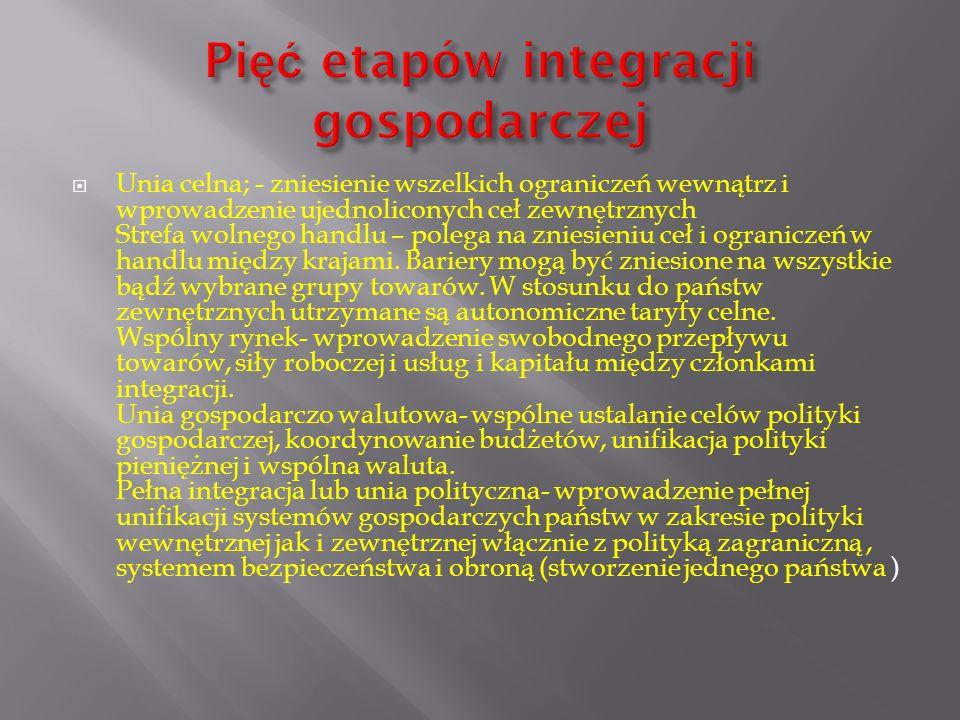 Koniec Autorem pracy jest: Damian Żebrowski