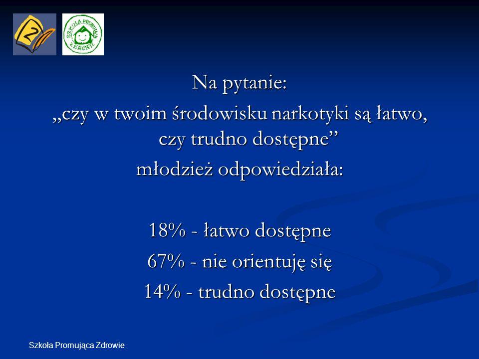 Szkoła Promująca Zdrowie Na pytanie: czy w twoim środowisku narkotyki są łatwo, czy trudno dostępne młodzież odpowiedziała: 18% - łatwo dostępne 67% -