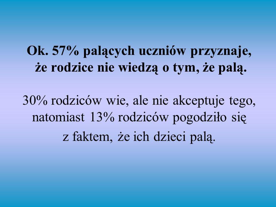 DZIĘKUJĘ ZA UWAGĘ opracowała: mgr Katarzyna Dziugan
