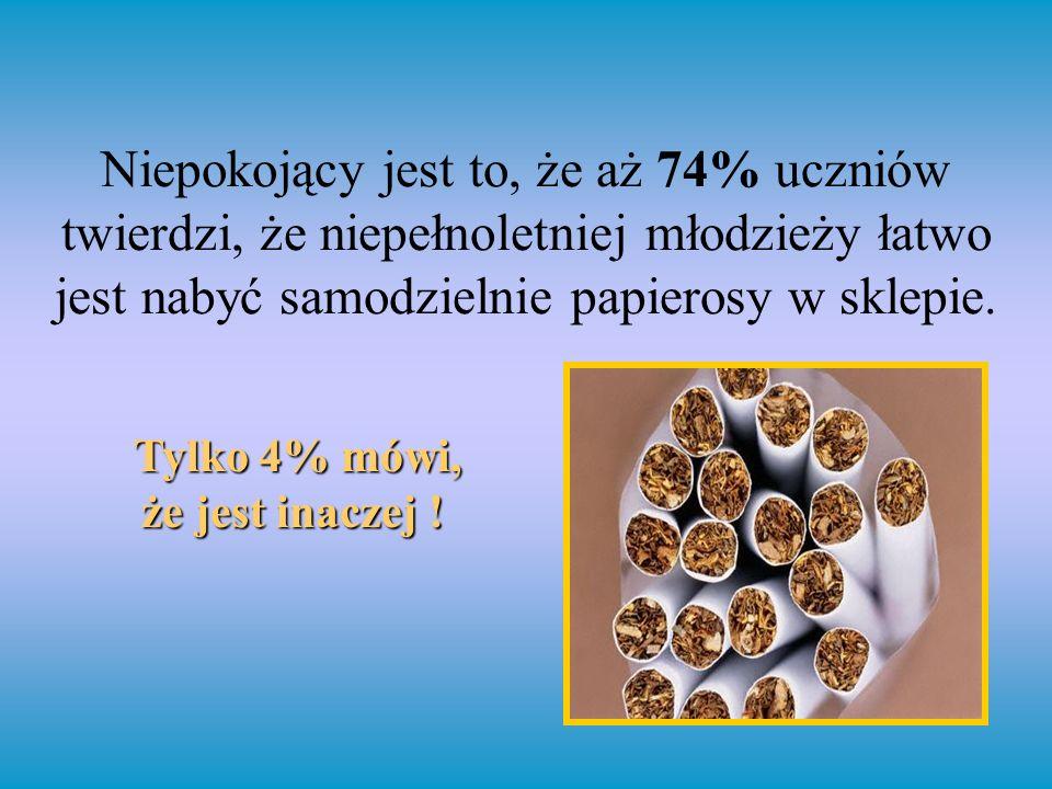 Niepokojący jest to, że aż 74% uczniów twierdzi, że niepełnoletniej młodzieży łatwo jest nabyć samodzielnie papierosy w sklepie. Tylko 4% mówi, że jes