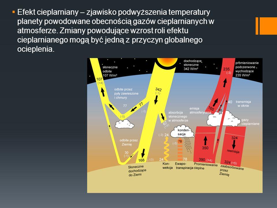 Efekt cieplarniany – zjawisko podwyższenia temperatury planety powodowane obecnością gazów cieplarnianych w atmosferze. Zmiany powodujące wzrost roli