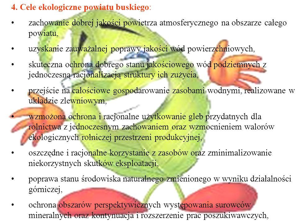 4. Cele ekologiczne powiatu buskiego: zachowanie dobrej jakości powietrza atmosferycznego na obszarze całego powiatu, uzyskanie zauważalnej poprawy ja