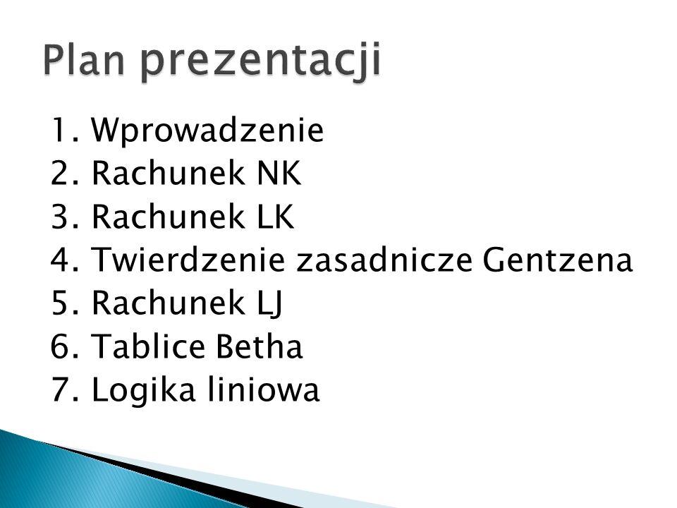 1. Wprowadzenie 2. Rachunek NK 3. Rachunek LK 4. Twierdzenie zasadnicze Gentzena 5. Rachunek LJ 6. Tablice Betha 7. Logika liniowa