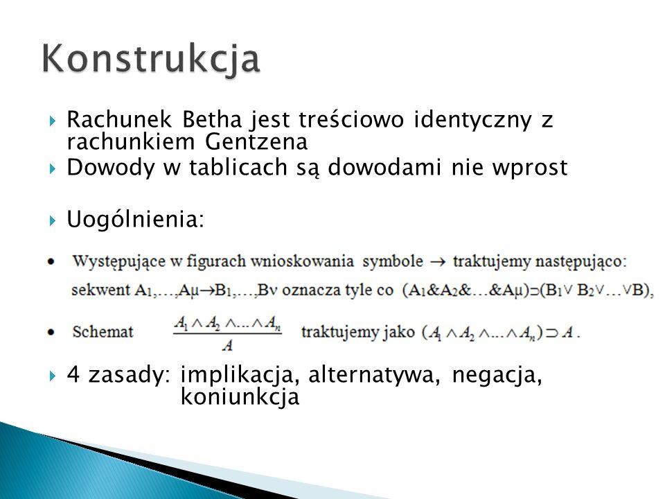 Rachunek Betha jest treściowo identyczny z rachunkiem Gentzena Dowody w tablicach są dowodami nie wprost Uogólnienia: 4 zasady: implikacja, alternatyw