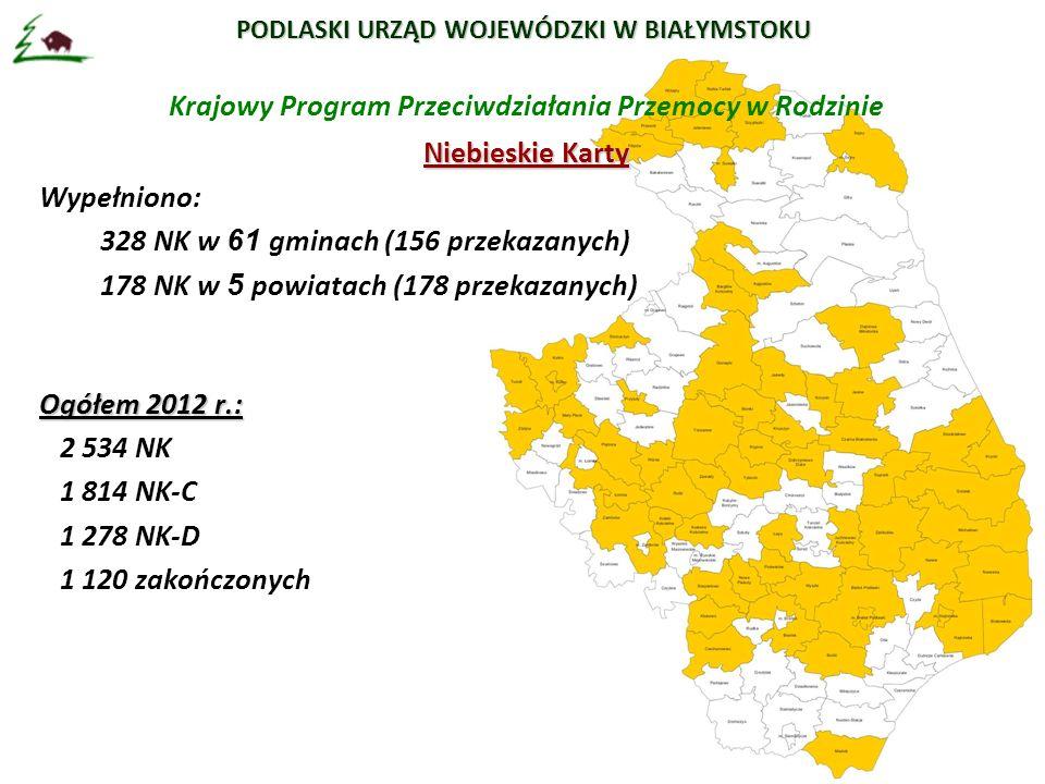 PODLASKI URZĄD WOJEWÓDZKI W BIAŁYMSTOKU Krajowy Program Przeciwdziałania Przemocy w Rodzinie Niebieskie Karty Wypełniono: 328 NK w 61 gminach (156 przekazanych) 178 NK w 5 powiatach (178 przekazanych) Ogółem 2012 r.: 2 534 NK 1 814 NK-C 1 278 NK-D 1 120 zakończonych