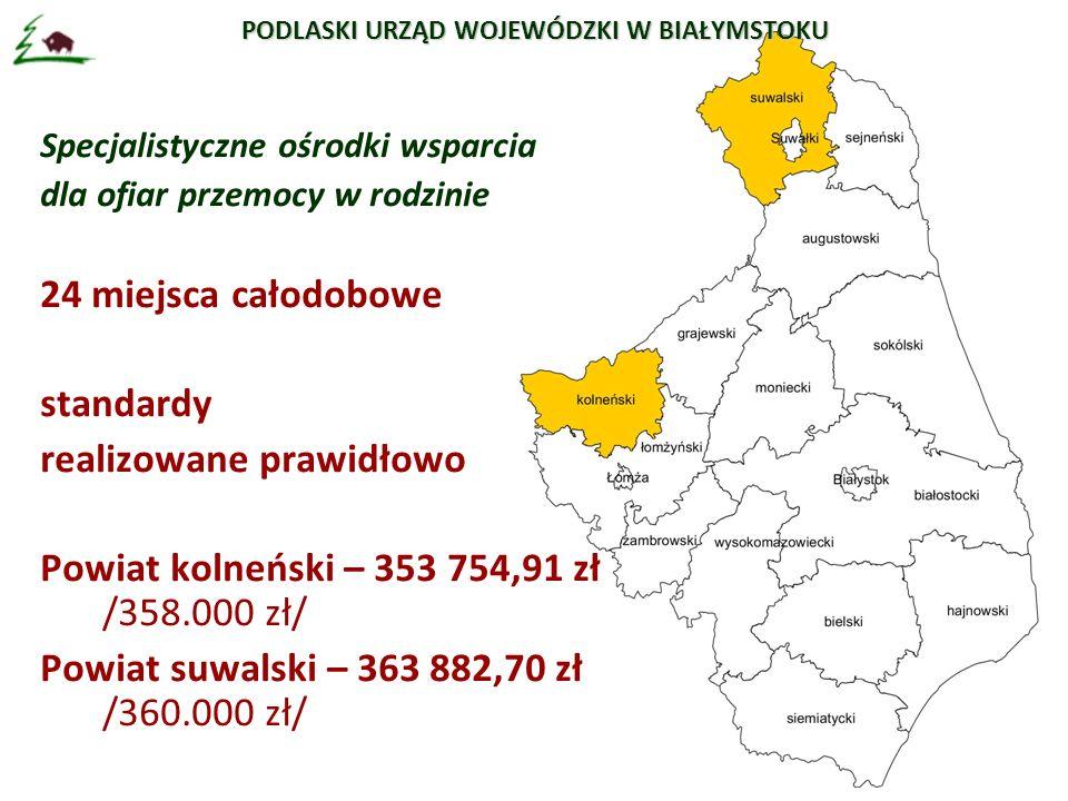PODLASKI URZĄD WOJEWÓDZKI W BIAŁYMSTOKU Specjalistyczne ośrodki wsparcia dla ofiar przemocy w rodzinie 24 miejsca całodobowe standardy realizowane prawidłowo Powiat kolneński – 353 754,91 zł /358.000 zł/ Powiat suwalski – 363 882,70 zł /360.000 zł/
